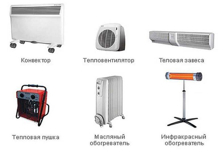 Обзор электрических радиаторов для отопления