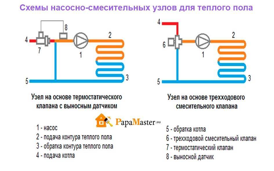 Смесительный узел для теплого пола своими руками: схемы для теплых полов и самостоятельный монтаж