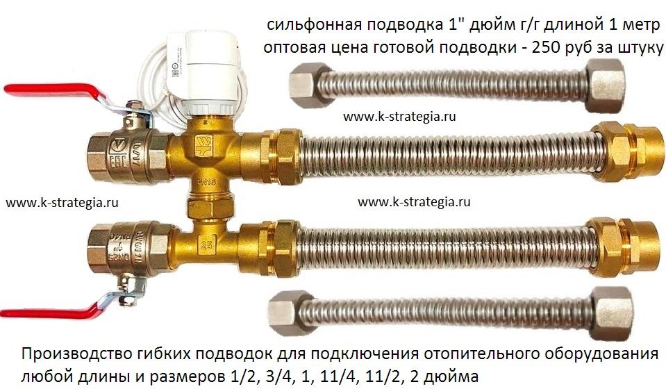 Составные части для фанкойла: электродвигатели и моторы, насосы, адаптеры и помпы