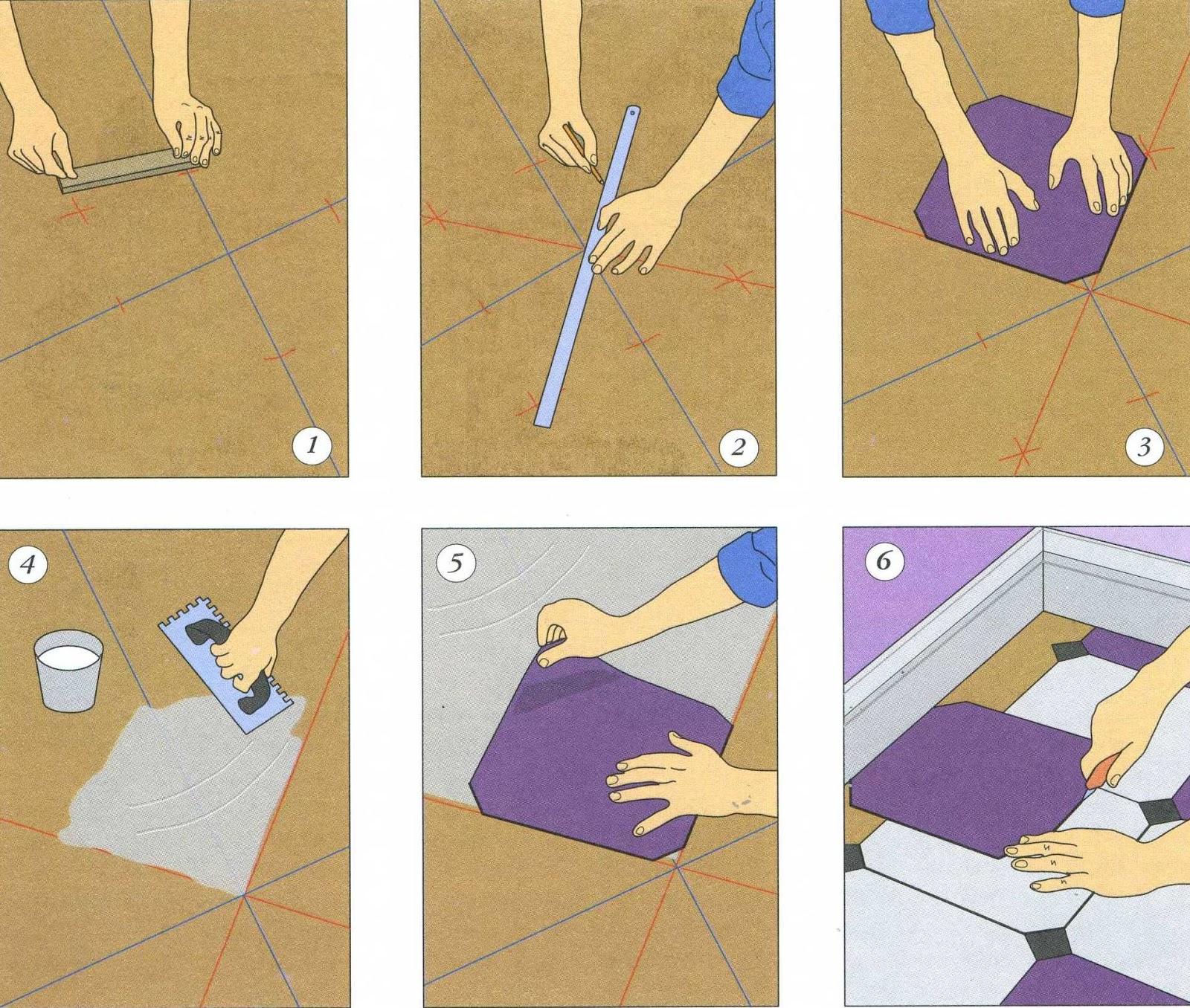 Как класть кафель на пол: этапы работ, как правильно класть кафель