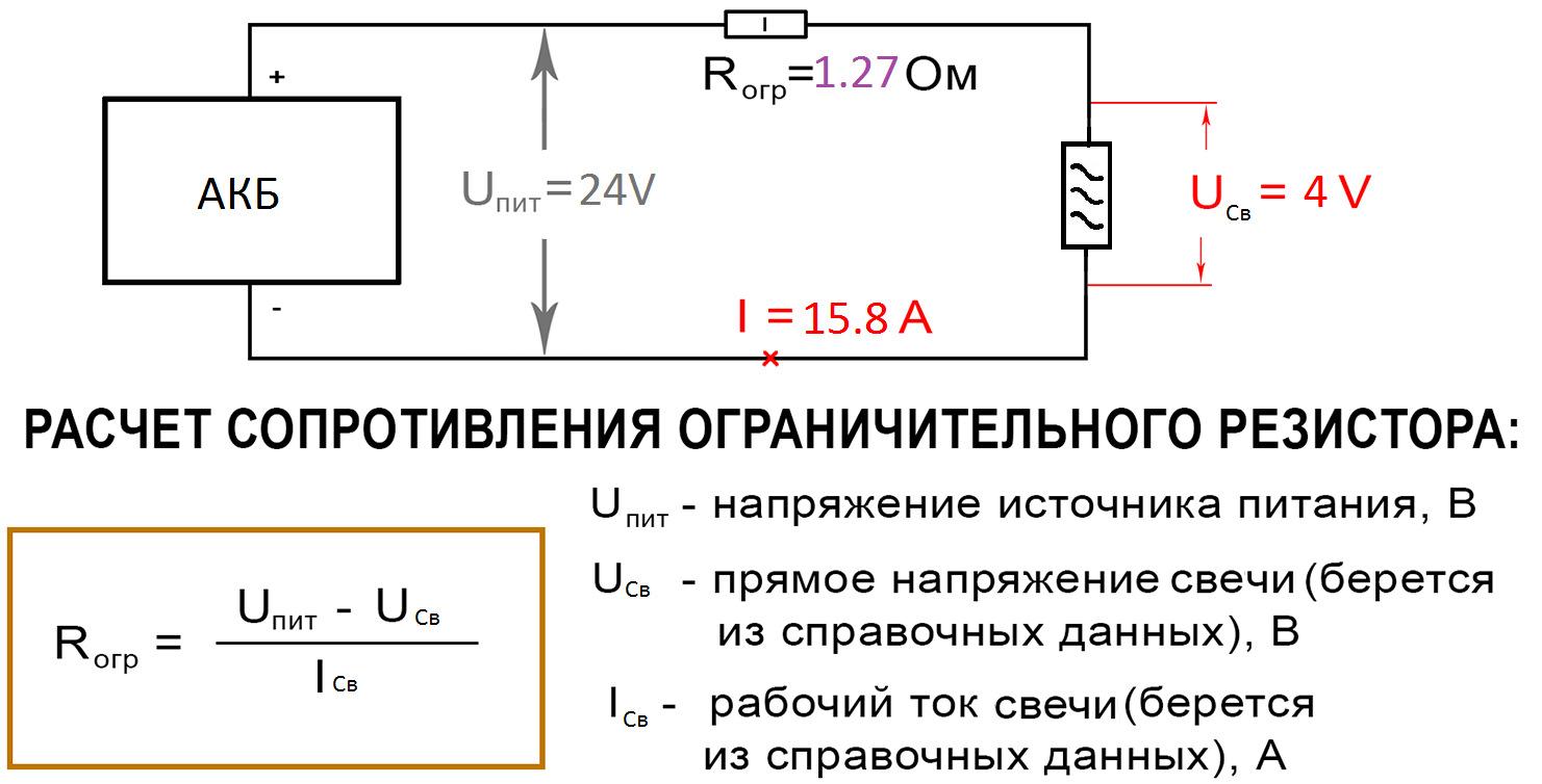 Как подобрать токоограничивающий резистор для светодиода