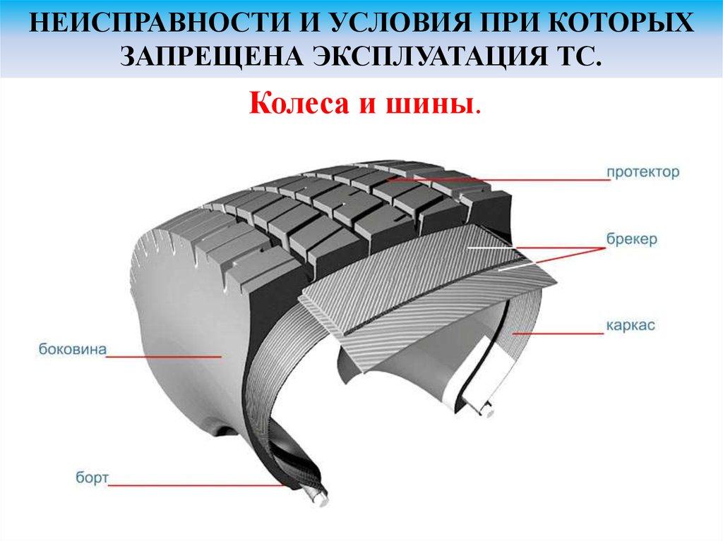 Классификация и маркировка электрических шинопроводов