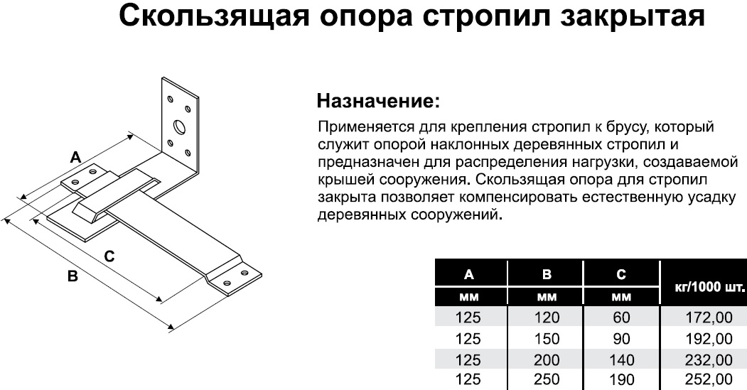 Правила монтажа скользящих опор для стропильной системы