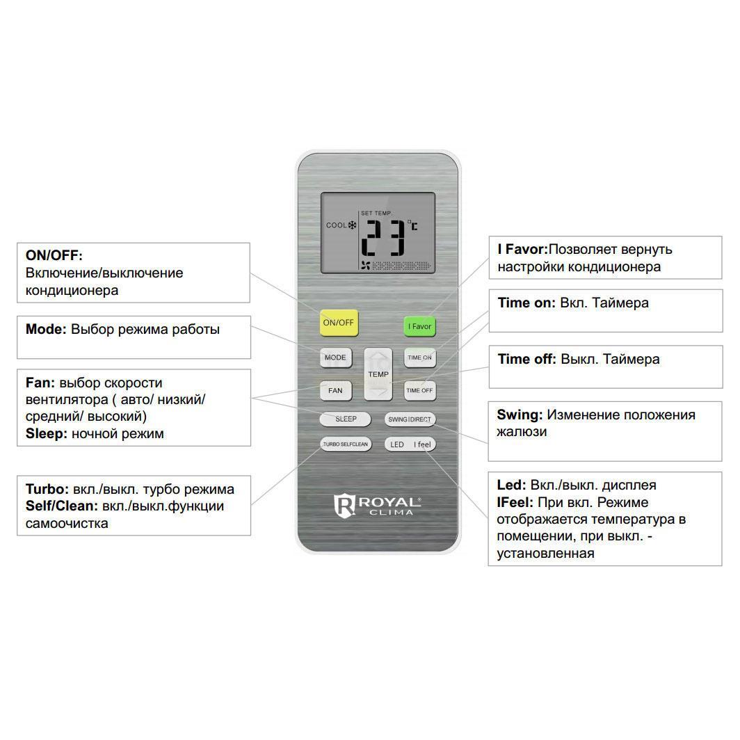 Обзор кондиционеров Akvilon: коды ошибок, сравнение мобильных моделей и сплит-систем