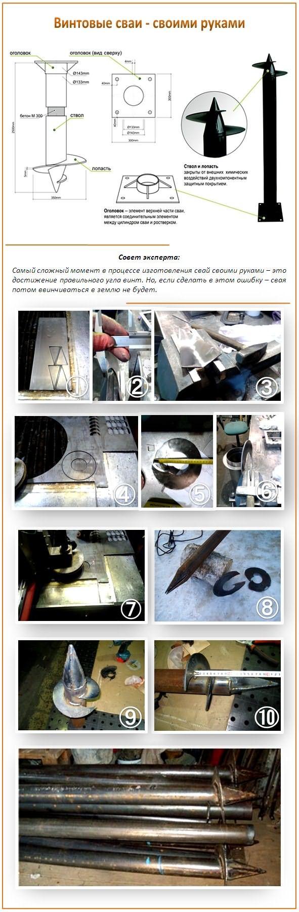Изготовление винтовых свай для фундамента своими руками