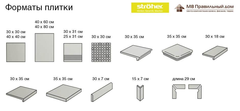 Какие бывают размеры плитки