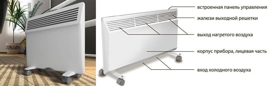 Что такое конвекторные обогреватели и как выбрать лучший для дома