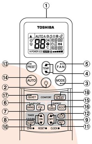 Обзор настенных и инверторных кондиционеров TOSHIBA(тошиба), инструкции по эксплуатации к пультам и отзывы