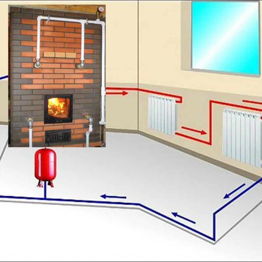 Сравнение отопительных систем частного дома
