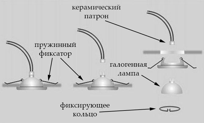 Схемы расположения и разновидности точечных светодиодных светильников