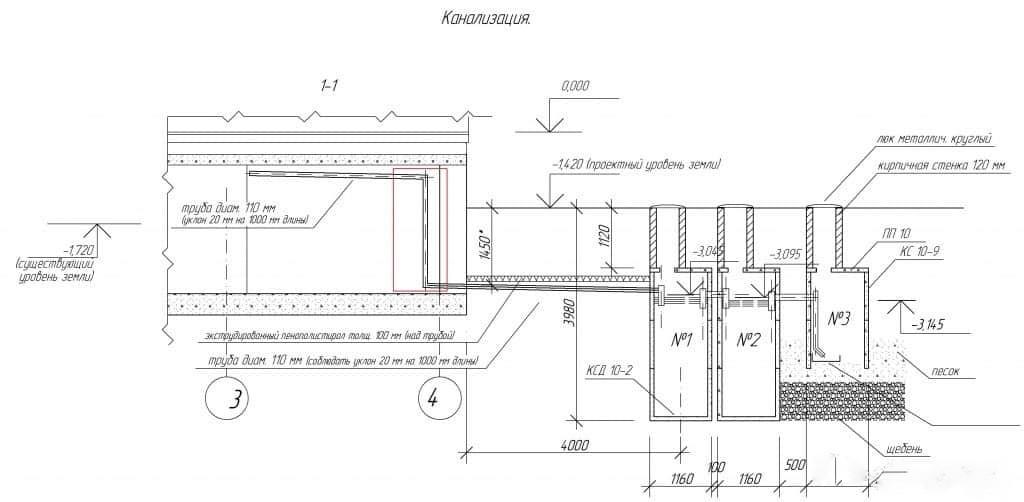 Как рассчитать правильный уклон канализационной трубы для частного дома