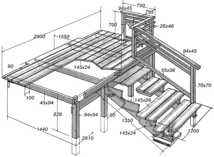 Как собственноручно построить террасу к дому