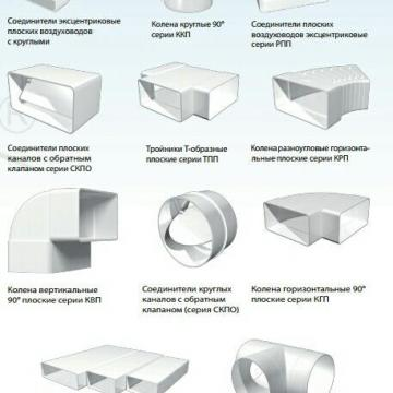 Вентиляционные пластиковые короба (воздуховоды)