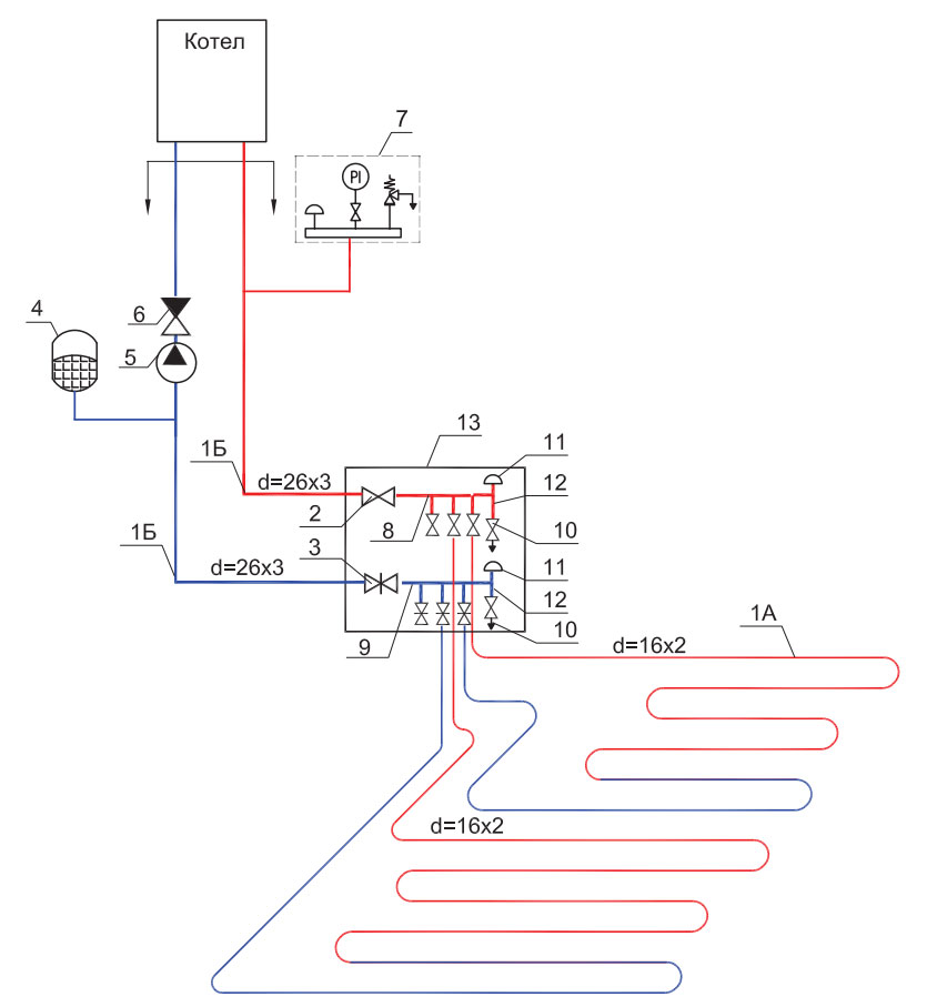 Как совместить теплый пол и радиаторное отопление