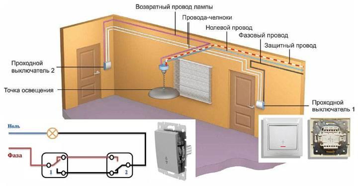 Как правильно установить одноклавишный выключатель света