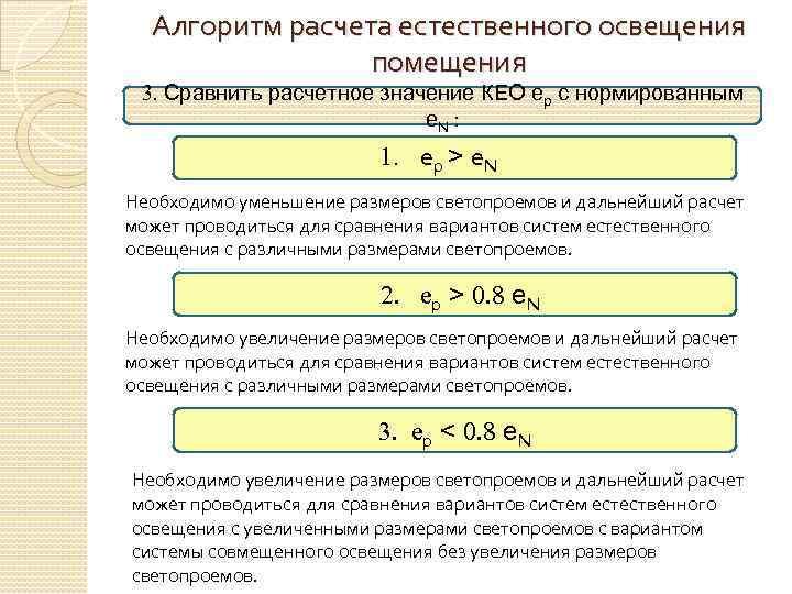 Расчет освещения по площади помещения: используем для расчета калькулятор онлайн