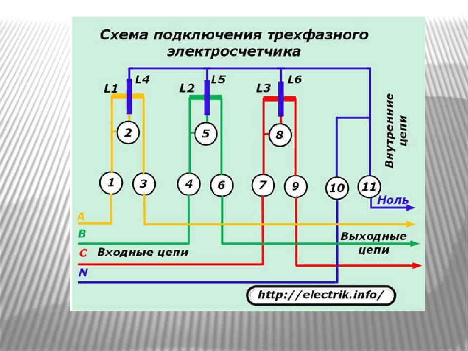 Как подключить счетчик самостоятельно: однофазный и трехфазный