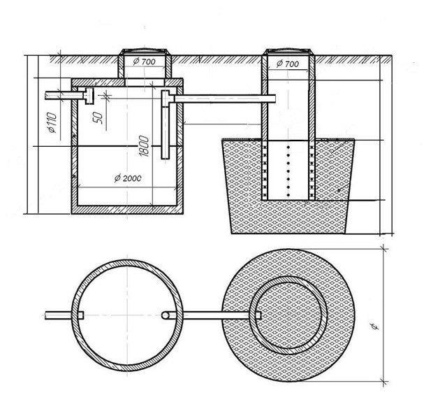 Калькулятор расчета высоты камер септика: какой высоты должен быть септик