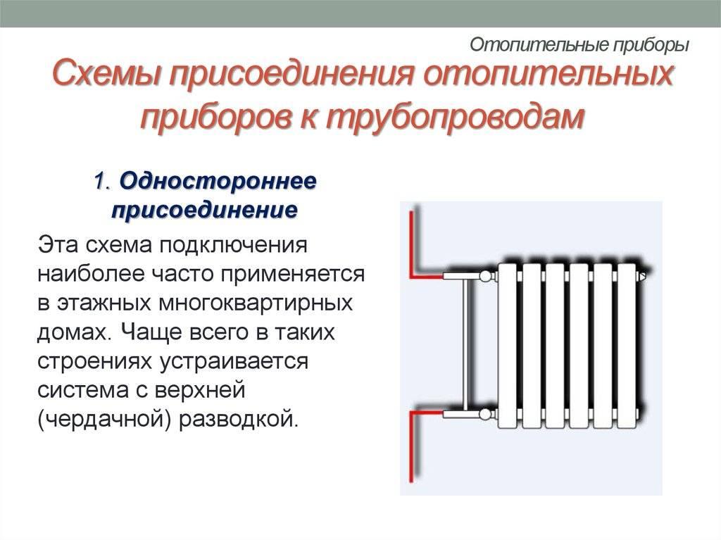 Монтаж радиаторов и насосов отопления своими руками