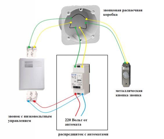 Подключение электрозвонка в квартире, доме