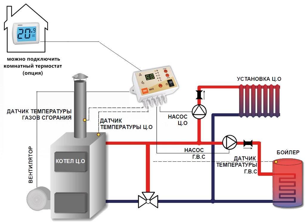 Автоматика для отопления газовыми и электрическими котлами, насосами: виды и особенности эксплуатации
