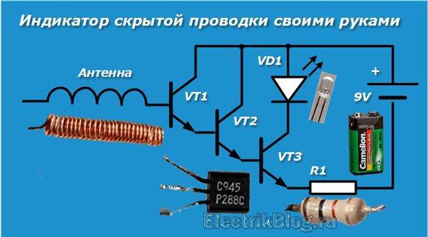 Приборы для поиска скрытой проводки в стене