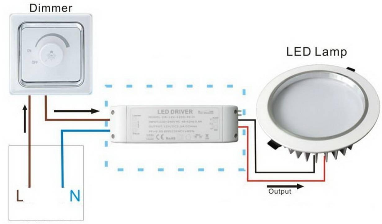 Как регулировать яркость светодиодной лампы — какой выключатель с диммером лучше выбрать