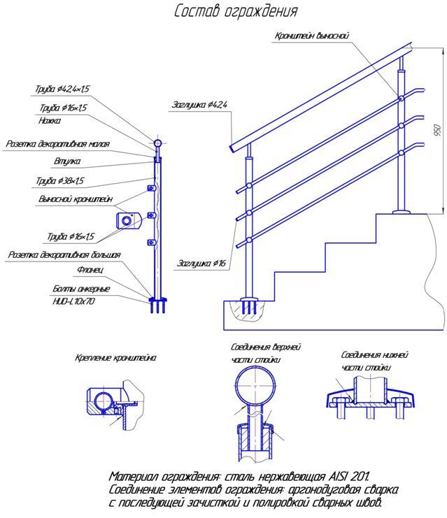 Установка поручней на лестницу, стену — варианты крепления