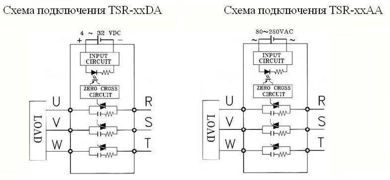 Однофазные и трехфазные реле постоянного тока — принцип работы