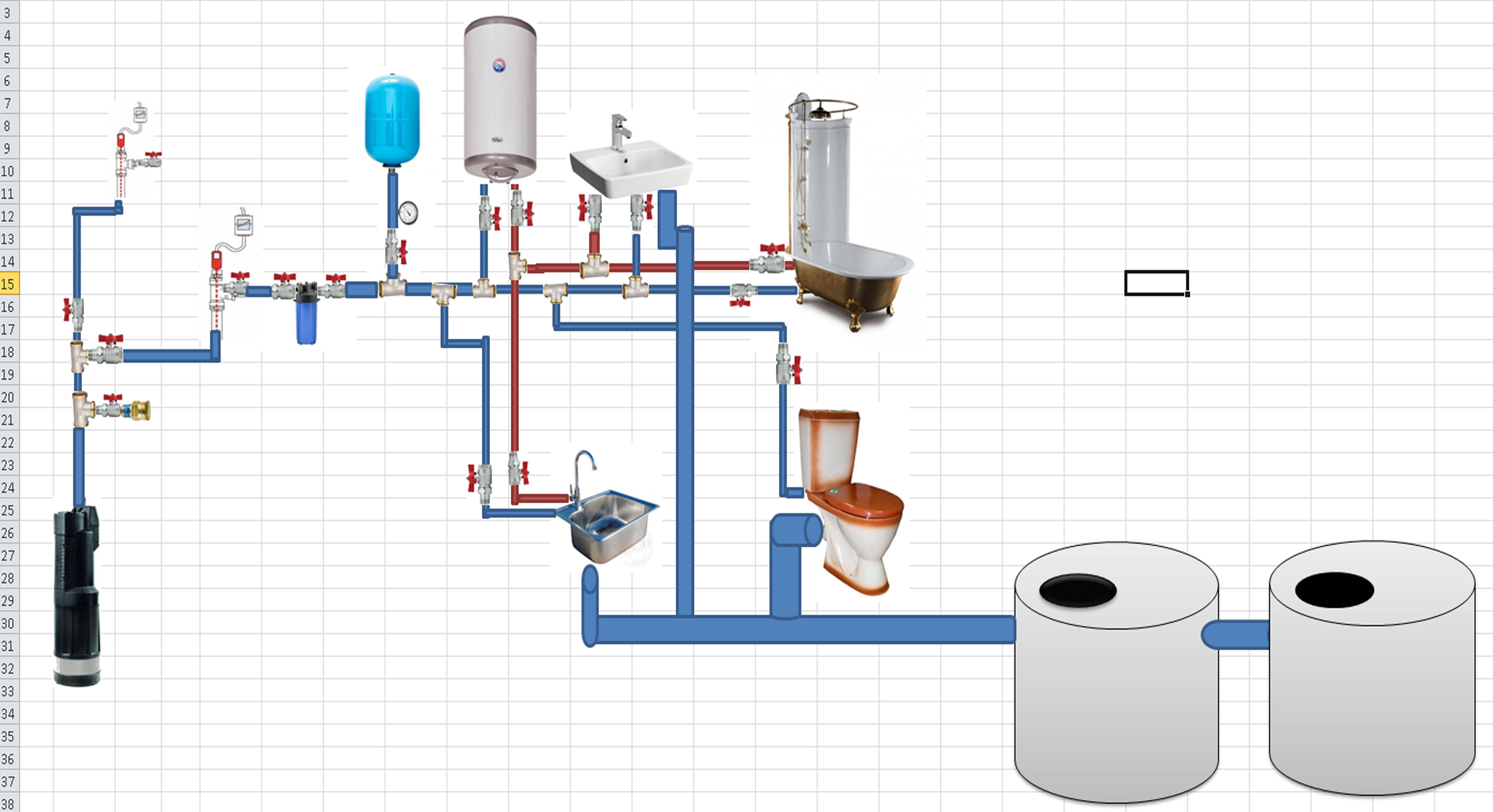 Как выбрать источник водоснабжения на даче