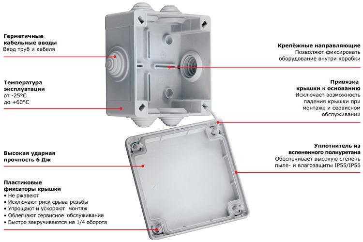 Виды и технические характеристики ответвительных коробок
