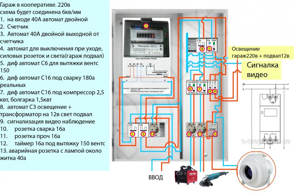 Как сделать электрощиток в гараже своими руками