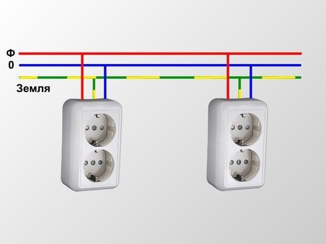Как правильно подключить розетку от розетки: плюсы и минусы подключения