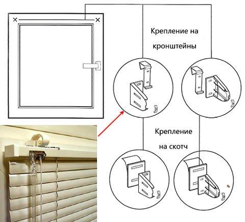Как повесить жалюзи на пластиковое окно