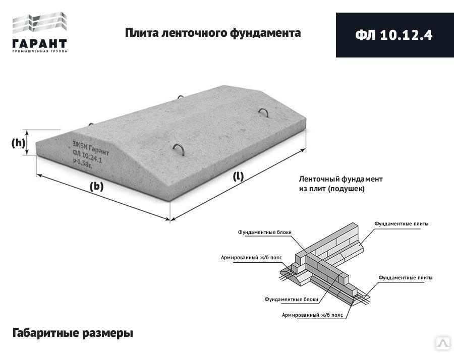 Как правильно сделать подушку под фундамент