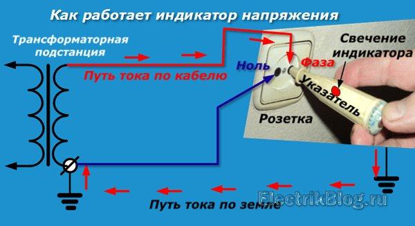 Как определить фазу и ноль в розетке своими руками