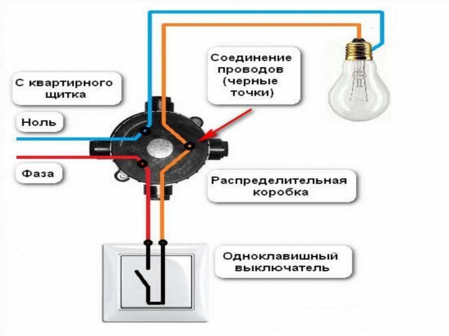Проверка электропроводки в квартире — новостройка и старая квартира