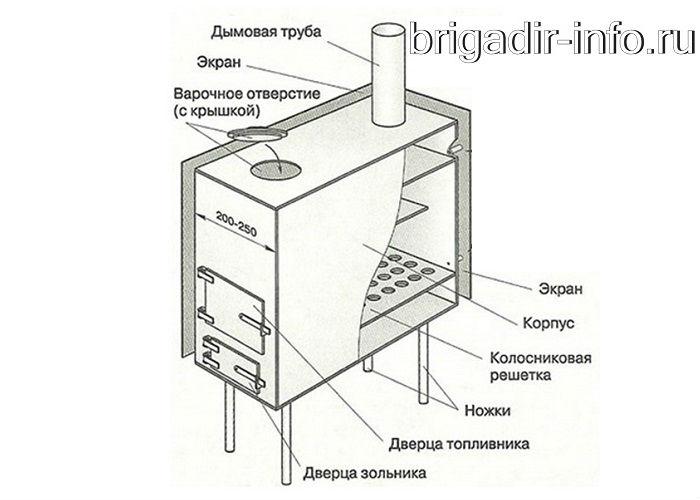 Как сделать самую эффективную печь длительного горения своими руками