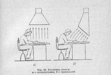 Система вентиляции сварочного цеха, поста, производства, участка