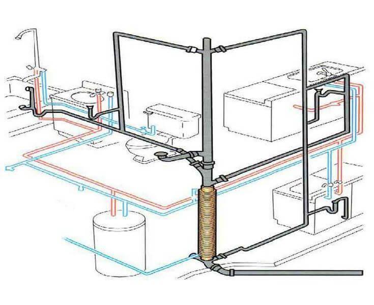 Выбор материалов для канализационной вентиляции в частном доме