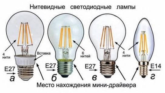 Нагреваются ли светодиодные лампы во время работы