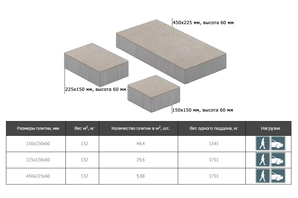 Калькулятор расчета количества брусчатки в зависимости от площади мощения
