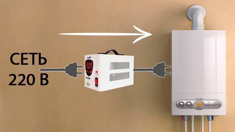 Стабилизатор напряжения для газового котла как выбрать: популярные стабилизаторы для газовых котлов и их технический обзор