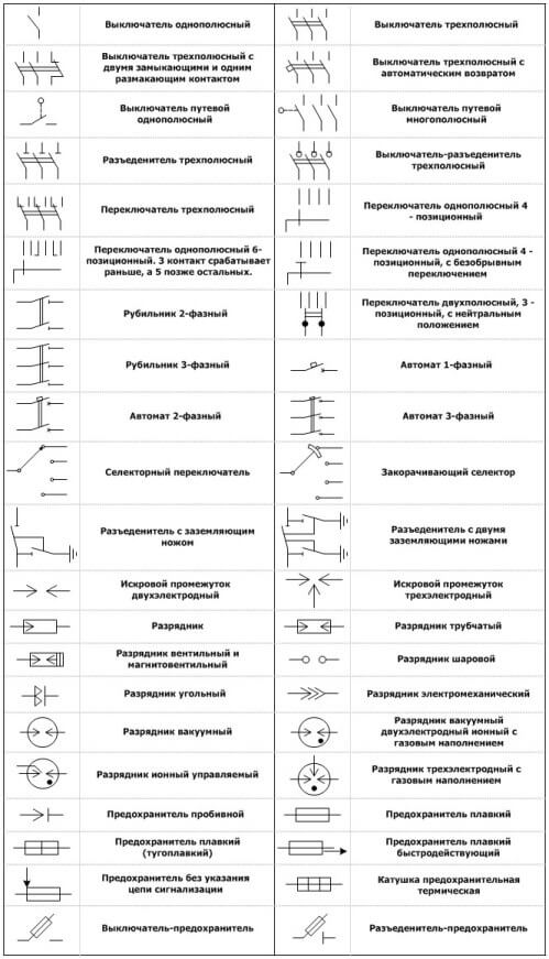 Обозначение автоматического выключателя на схеме