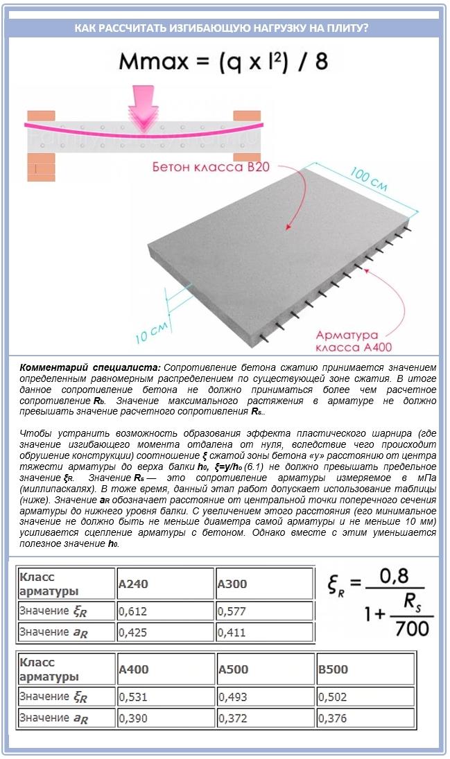 Калькулятор расчета краски для бетонного пола