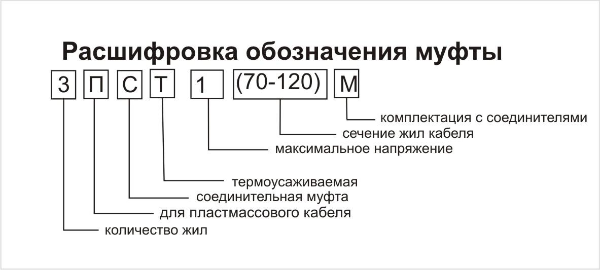 Что обозначает маркировка кабелей