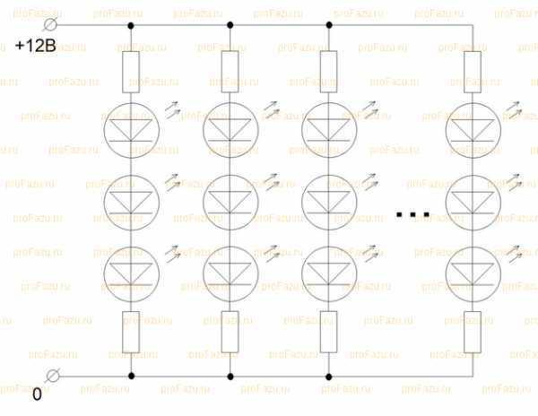 Самодельные светильники из светодиодной ленты — виды и характеристики