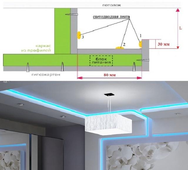 Как самостоятельно установить светодиодную ленту — порядок монтажа и советы