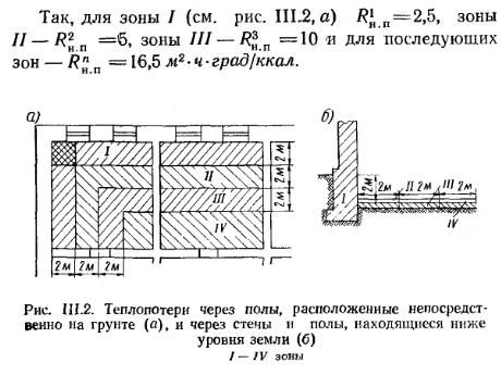 Калькулятор расчёта необходимой толщины утепления пола по грунту