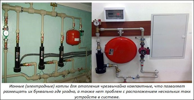 Электродные котлы отопления для частного дома